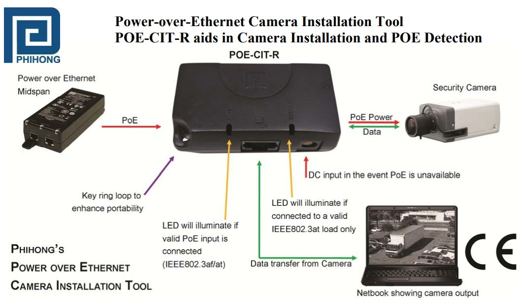 ADAPTADOR POE P/CONFIG.CAMERA IP